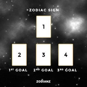 zodiac tarot-scopes by Joan Zodianz