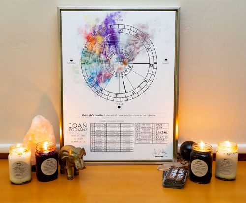 Premium Energy Natal Charts by Joan Zodianz