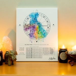 Energy Natal Chart by Joan Zodianz