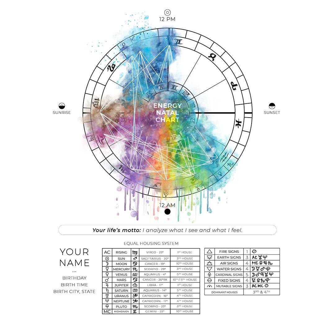 Digital Energy Natal Chart Birth Chart   Astrology Art By Joan ...