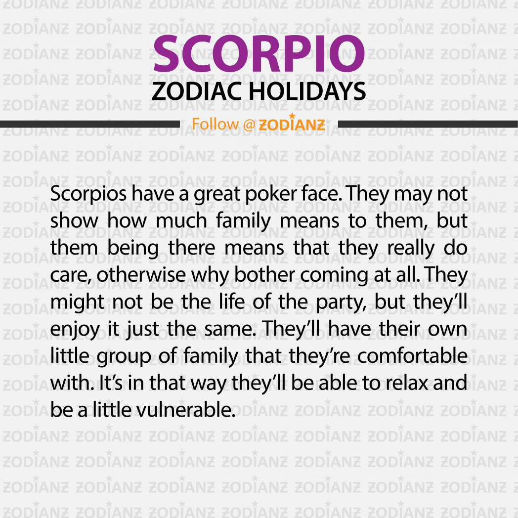 Scorpios dating Scorpios Zodiac